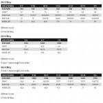 таблицы нм1